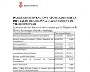 Subvencions DdGi 2018 | Vilobí d'Onyar