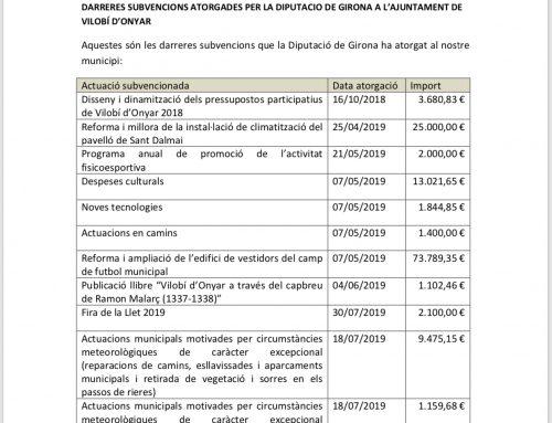 Subvencions a l'Ajuntament de Vilobí d'Onyar
